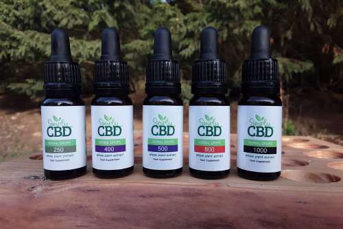 The right time to embrace CBD