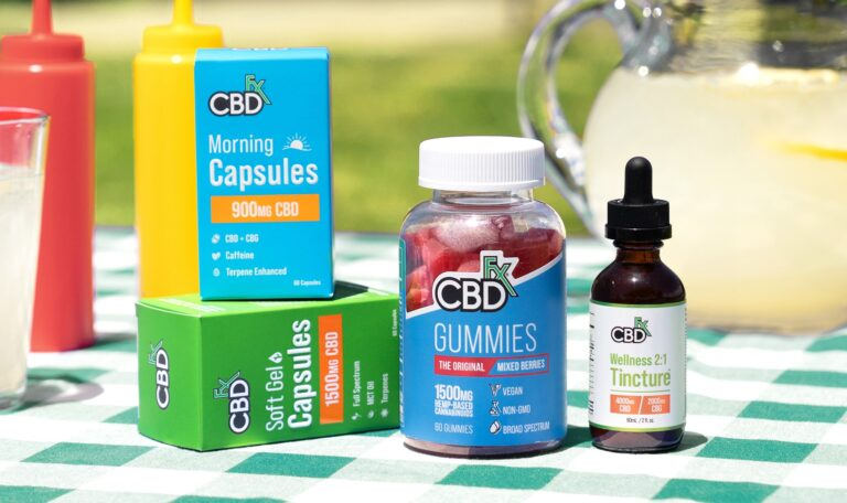 The Best CBD Products of 2021 – 2021 [ July ]